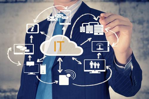 Разработать и создать IT решения для бизнеса