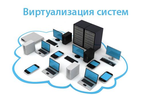 Виртуализация систем для решения бизнес-задач